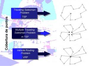 Aspecto de diversas soluciones al problema de rutas