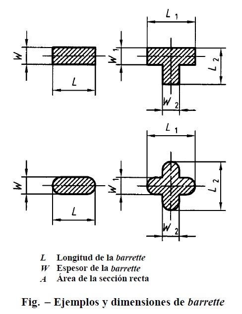 Barrette, según la norma EN 1536:1999