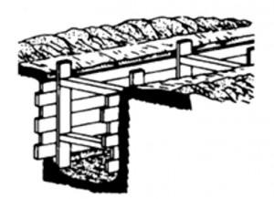 Entibación de madera con tablas horizontales
