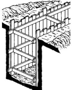 Entibación de madera con tablas verticales