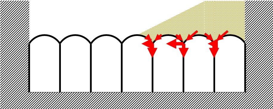 Condiciones de carga no previstas en los pilares