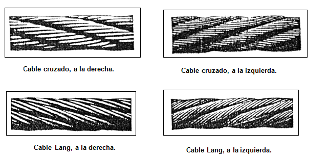 arrollamientos cable