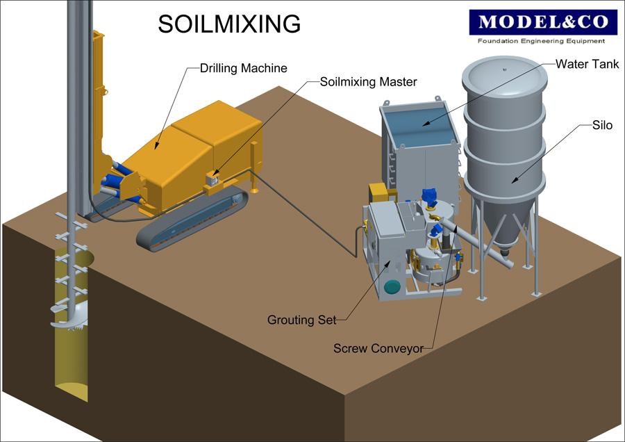 http://www.model-co.com/es/aplicaciones/aplicaciones-lechadas/wet_soil_mixing.asp