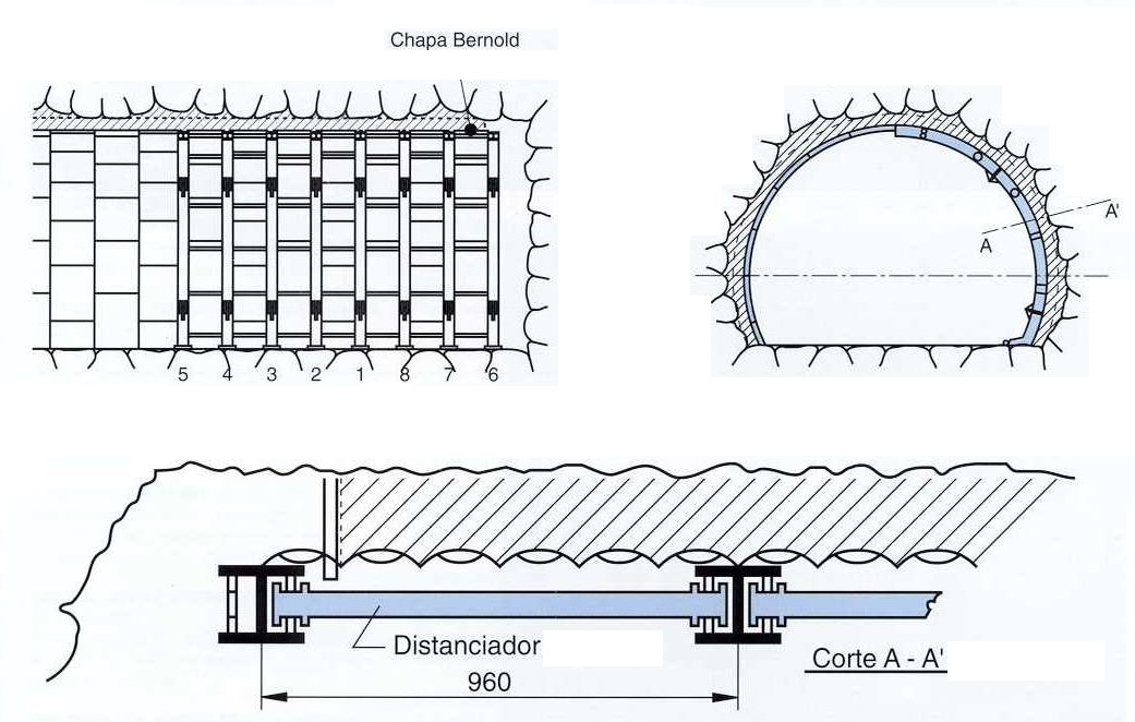 túnel Procedimientos de #construcción