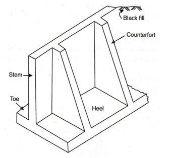 l-31-fig31-3-counterfort-retaining-walls