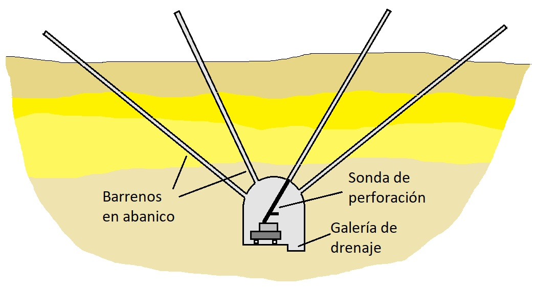 Galer%c3%ada-de-drenaje